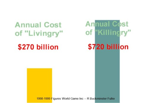 Cost_Livingry_vs_Killingry